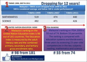 Education Ranking