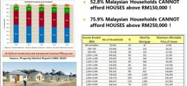 House Affordability r3