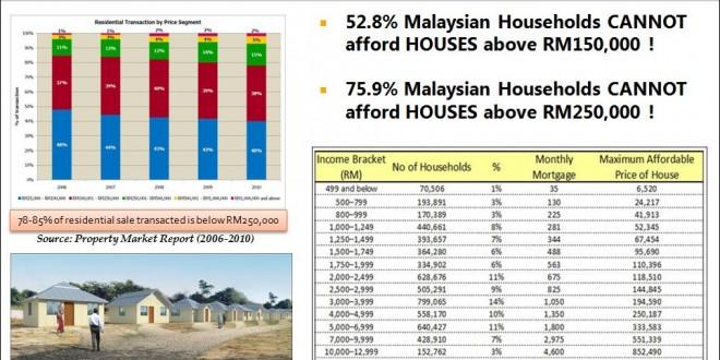 House Affordability r3