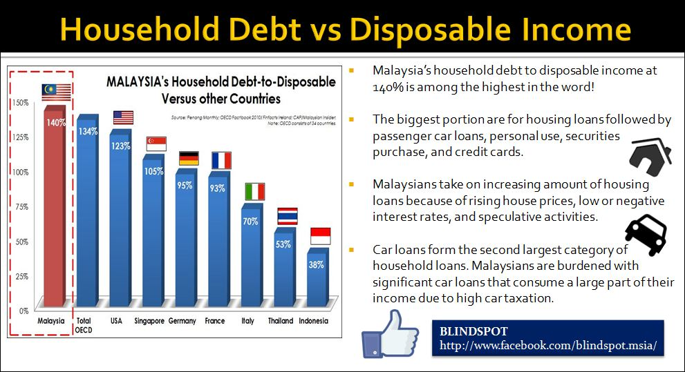 Household-Debt-to-Disposable-Income-2.jp