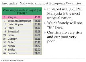 Inequality - Europe