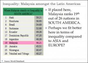 Inequality - Latin Americas