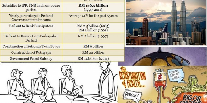 Facts and Figures on Malaysia's Petroleum Resources