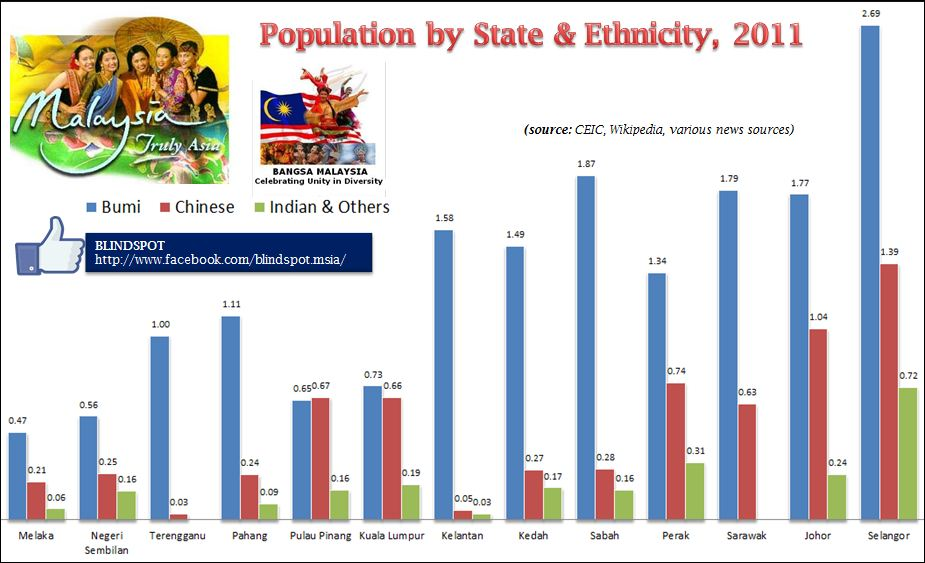 petersburg census area county asian single men According to the us census bureau 2014 american community survey 1-year estimates, 27% of black families live below the poverty level higher than the poverty level of the average florida family at 17%.