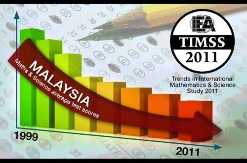 Image result for TIMSS MALAYSIA