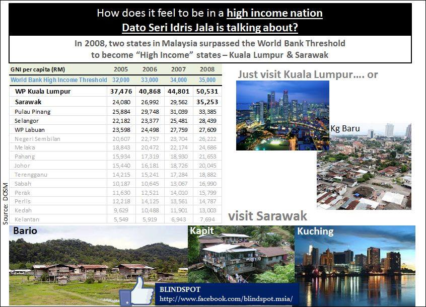 High Income Nation