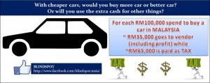 Car Taxation