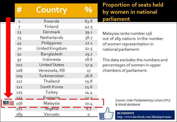 women-parliament